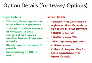 Difference Leases Options