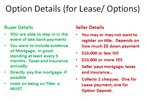 Lease With Option Acurnamedia